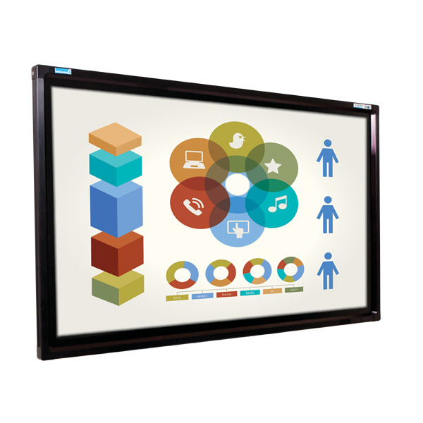 55 Inch Multi Touch Screen