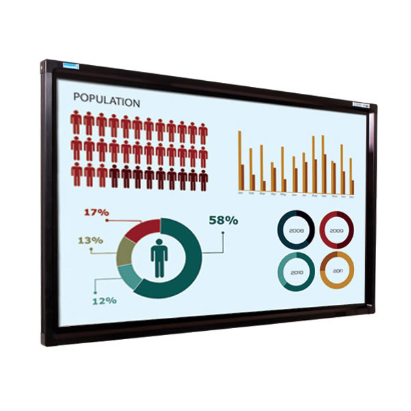 65 Inch Multi Touch Screen