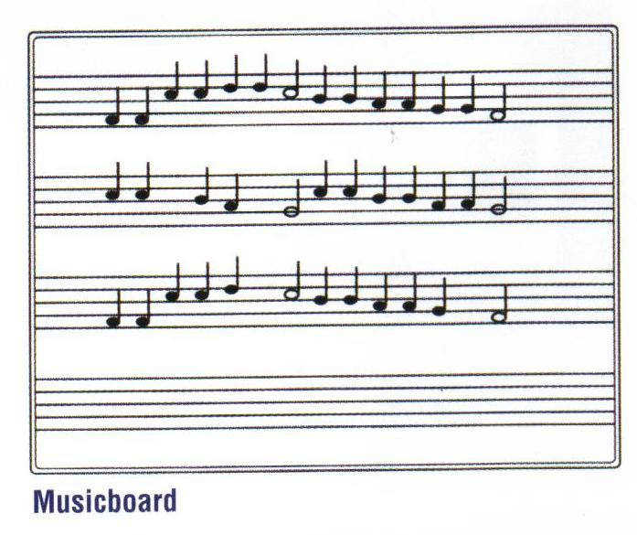 Music Planning Board