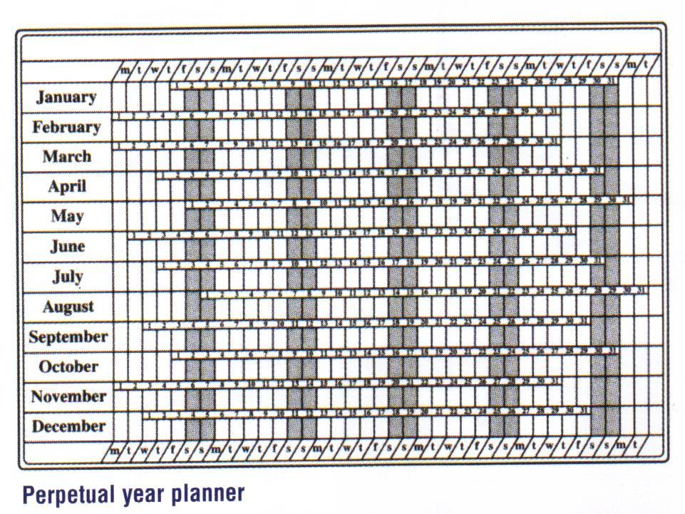 Perpetual Year Planner